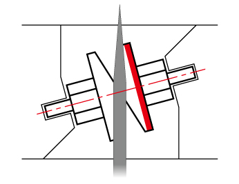 Contact with a knife edge at an ideal angle. Pat No. 3991158